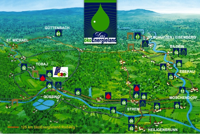 Okoenergieland