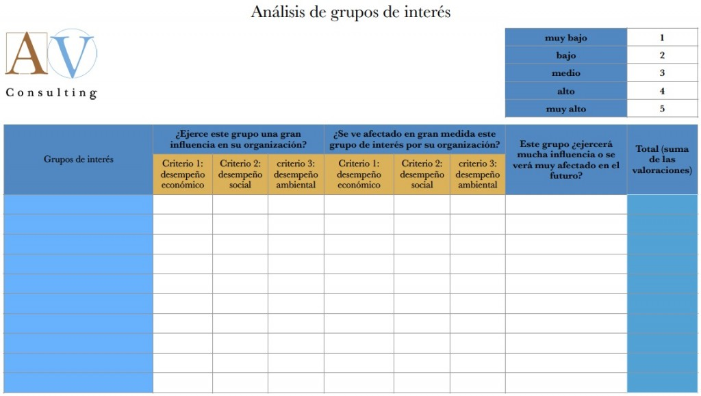 analisis_grupos_interes