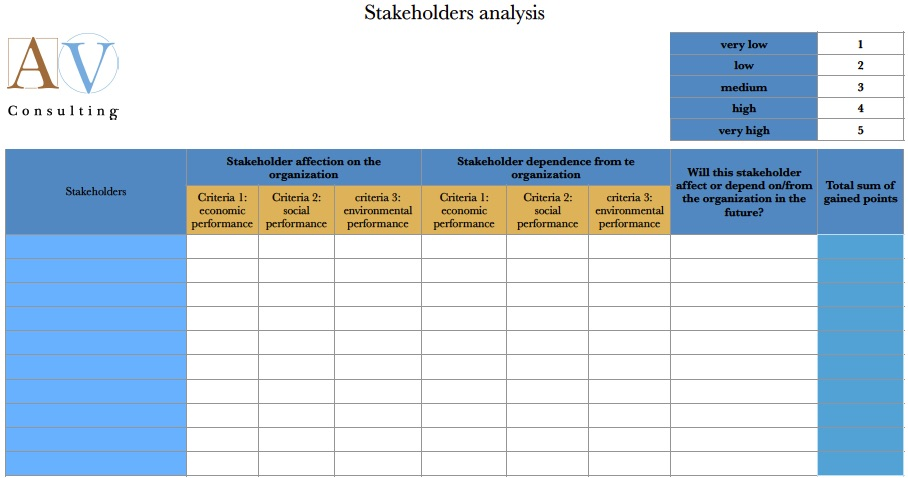 table_stakeholder_analysis