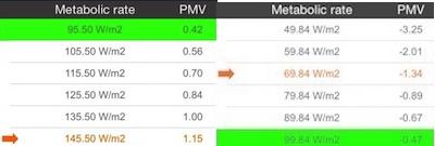 comparación_metabolic_rate