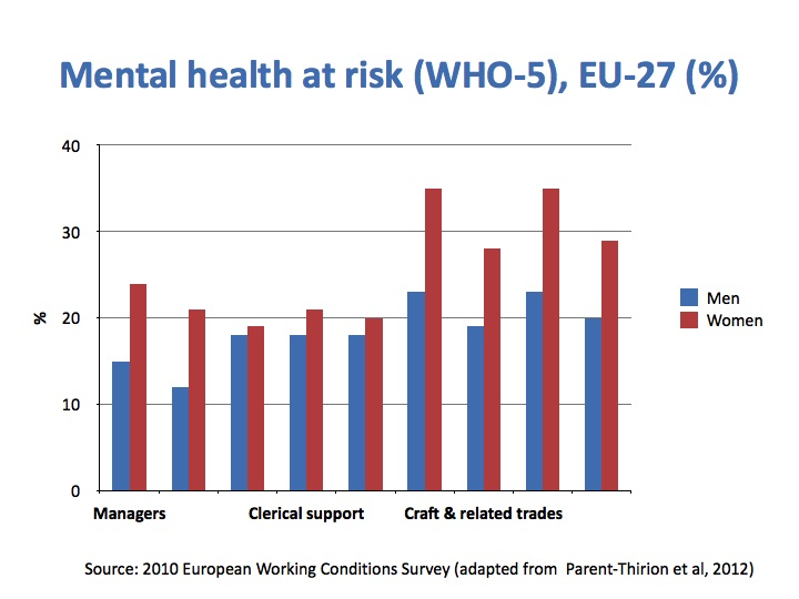 ETUI_conf_mental_health_women