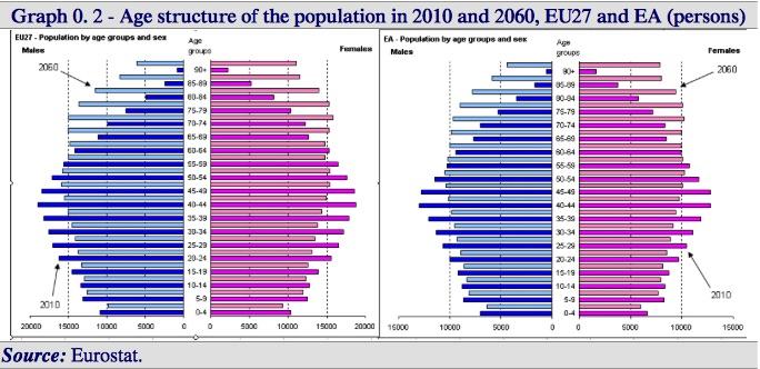population_pyramid_EU_2060